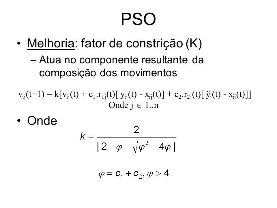 PSO Melhoria: fator de constrição (K) –Atua no componente resultante da composição dos movimentos Onde v ij (t+1) = k[v ij (t) + c 1.r 1j (t)[ y ij (t