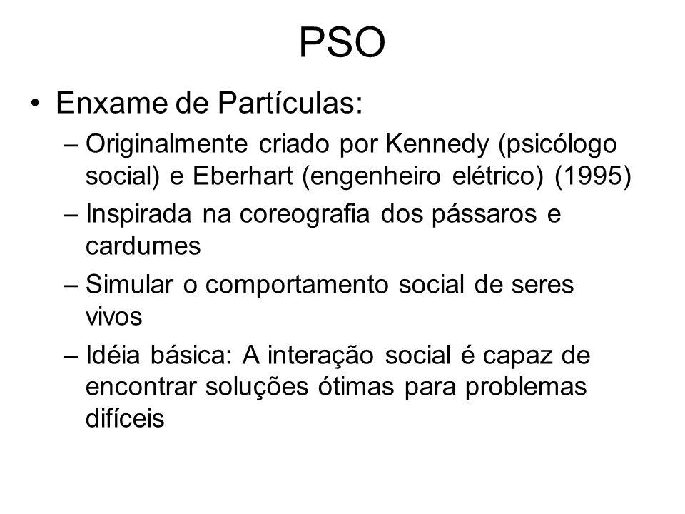 Enxame de Partículas: –Originalmente criado por Kennedy (psicólogo social) e Eberhart (engenheiro elétrico) (1995) –Inspirada na coreografia dos pássa