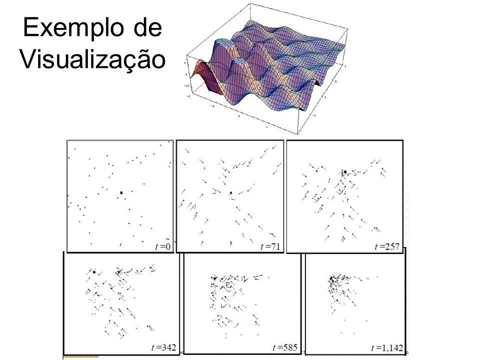 Exemplo de Visualização
