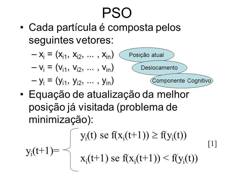 Cada partícula é composta pelos seguintes vetores: –x i = (x i1, x i2,..., x in ) –v i = (v i1, v i2,..., v in ) –y i = (y i1, y i2,..., y in ) Equaçã