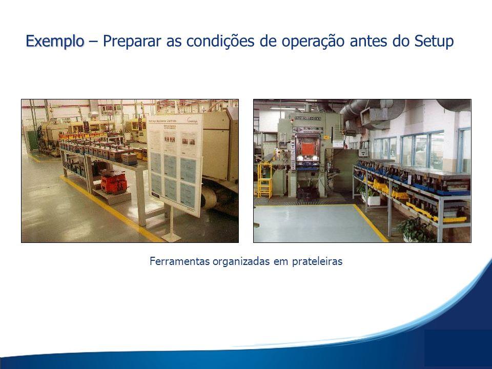 Exemplo Exemplo – Preparar as condições de operação antes do Setup Ferramentas organizadas em prateleiras