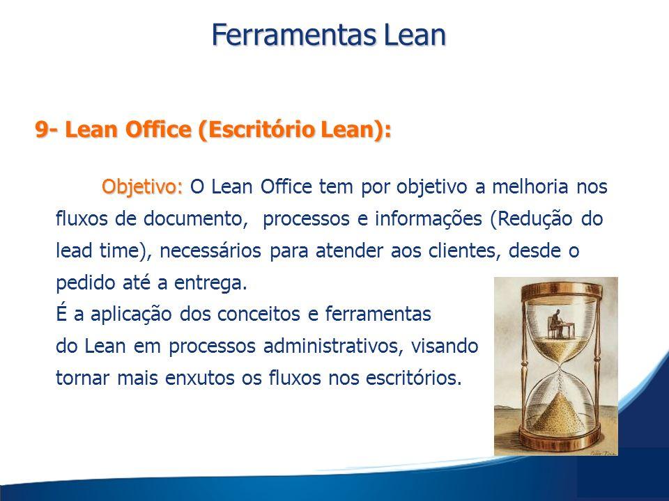 Objetivo: Objetivo: O Lean Office tem por objetivo a melhoria nos fluxos de documento, processos e informações (Redução do lead time), necessários par