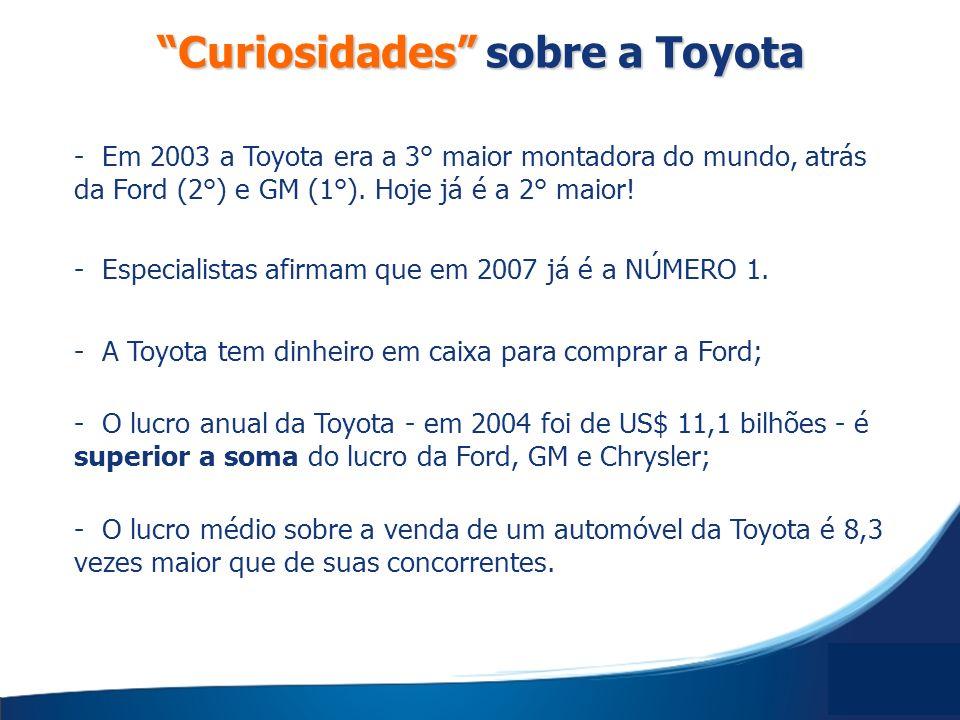 - Em 2003 a Toyota era a 3° maior montadora do mundo, atrás da Ford (2°) e GM (1°). Hoje já é a 2° maior! - Especialistas afirmam que em 2007 já é a N