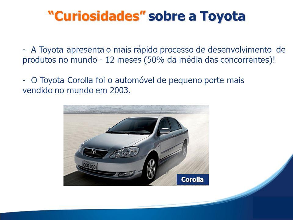 - A Toyota apresenta o mais rápido processo de desenvolvimento de produtos no mundo - 12 meses (50% da média das concorrentes)! - O Toyota Corolla foi