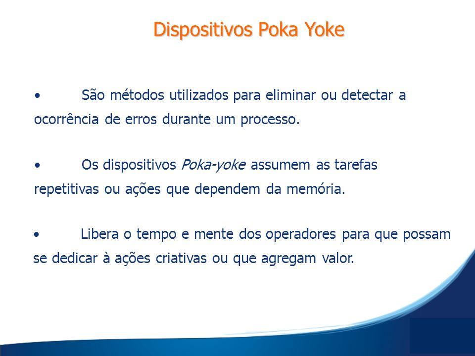 Os dispositivos Poka-yoke assumem as tarefas repetitivas ou ações que dependem da memória. Libera o tempo e mente dos operadores para que possam se de