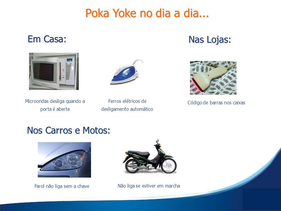 Em Casa: Nas Lojas: Poka Yoke no dia a dia... Ferros elétricos de desligamento automático Microondas desliga quando a porta é aberta Código de barras