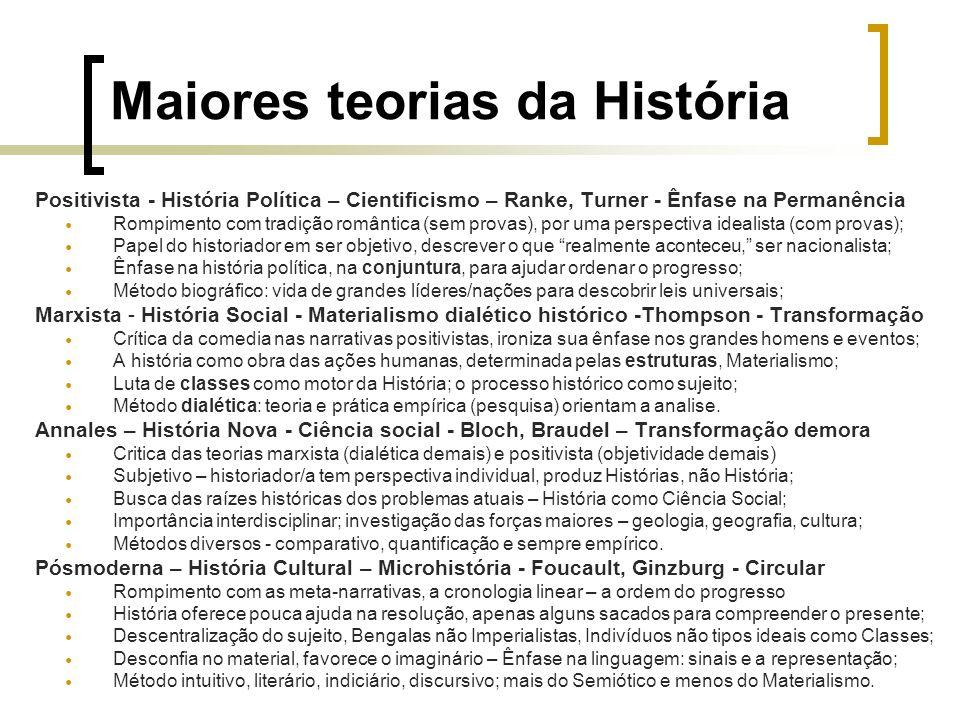 Maiores teorias da História Positivista - História Política – Cientificismo – Ranke, Turner - Ênfase na Permanência Rompimento com tradição romântica