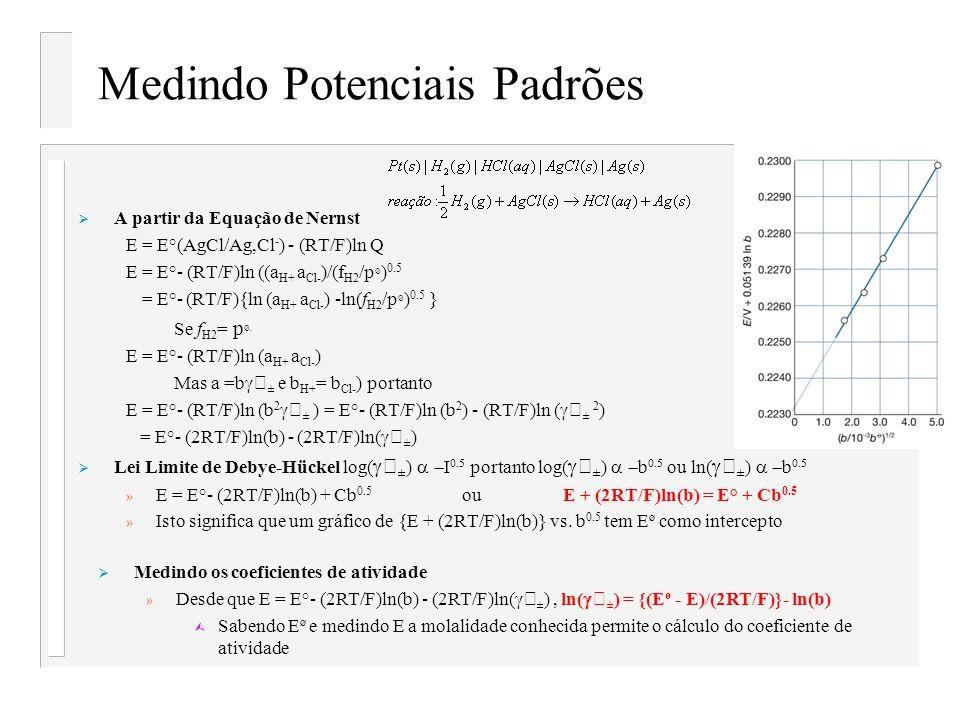 Medindo Potenciais Padrões A partir da Equação de Nernst E = E°(AgCl/Ag,Cl - ) - (RT/F)ln Q E = E°- (RT/F)ln ((a H+ a Cl- )/(f H2 /p Ø ) 0.5 = E°- (RT