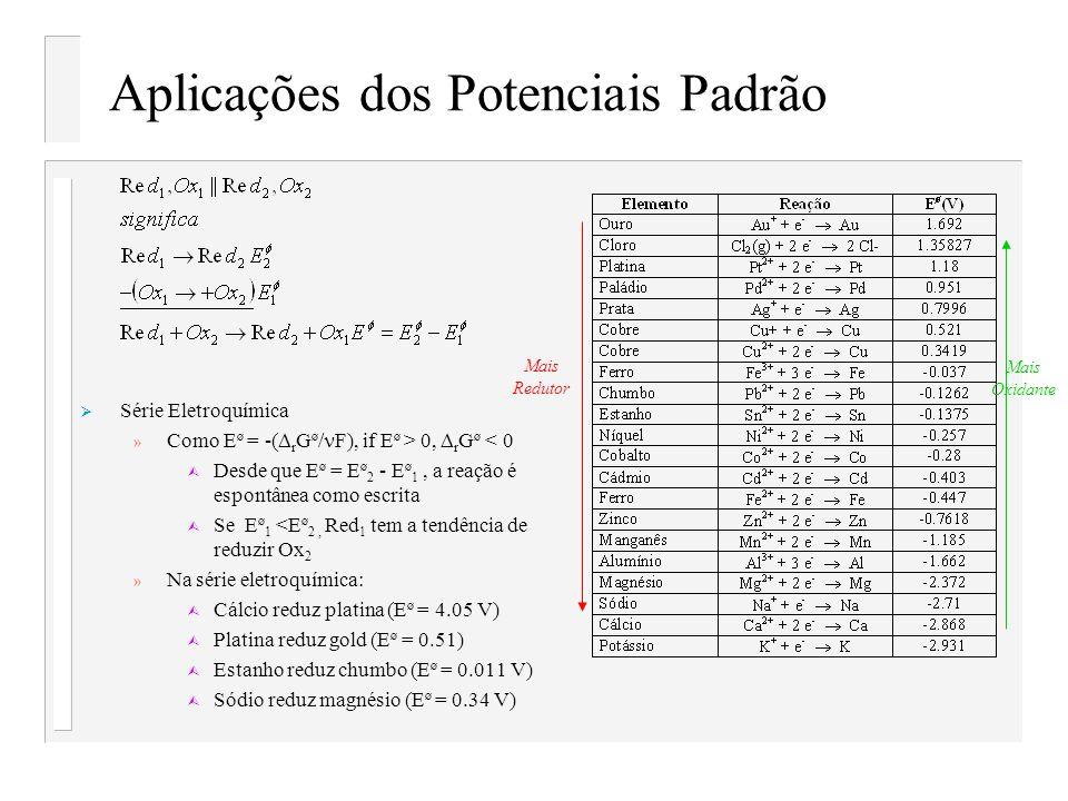 Aplicações dos Potenciais Padrão Série Eletroquímica » Como E ø = -( r G ø / F), if E ø > 0, r G ø < 0 Ù Desde que E ø = E ø 2 - E ø 1, a reação é esp