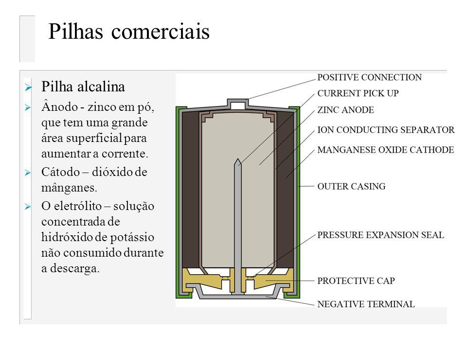 Pilhas comerciais Pilha alcalina Ânodo - zinco em pó, que tem uma grande área superficial para aumentar a corrente. Cátodo – dióxido de mânganes. O el