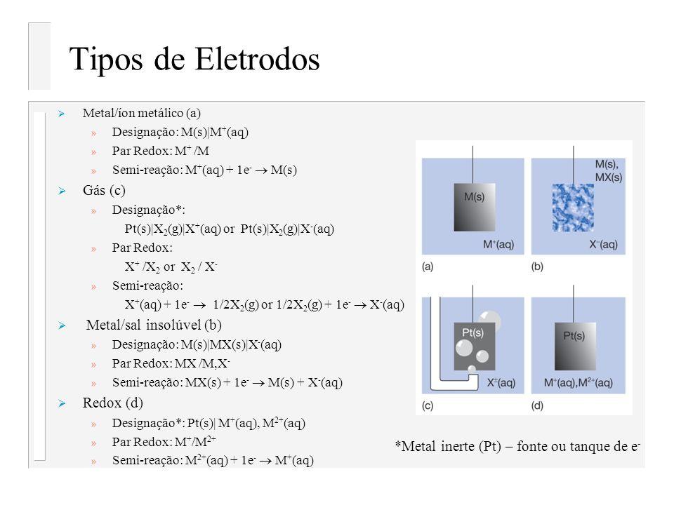 Tipos de Eletrodos Metal/íon metálico (a) » Designação: M(s) M + (aq) » Par Redox: M + /M » Semi-reação: M + (aq) + 1e - M(s) Gás (c) » Designação*: P