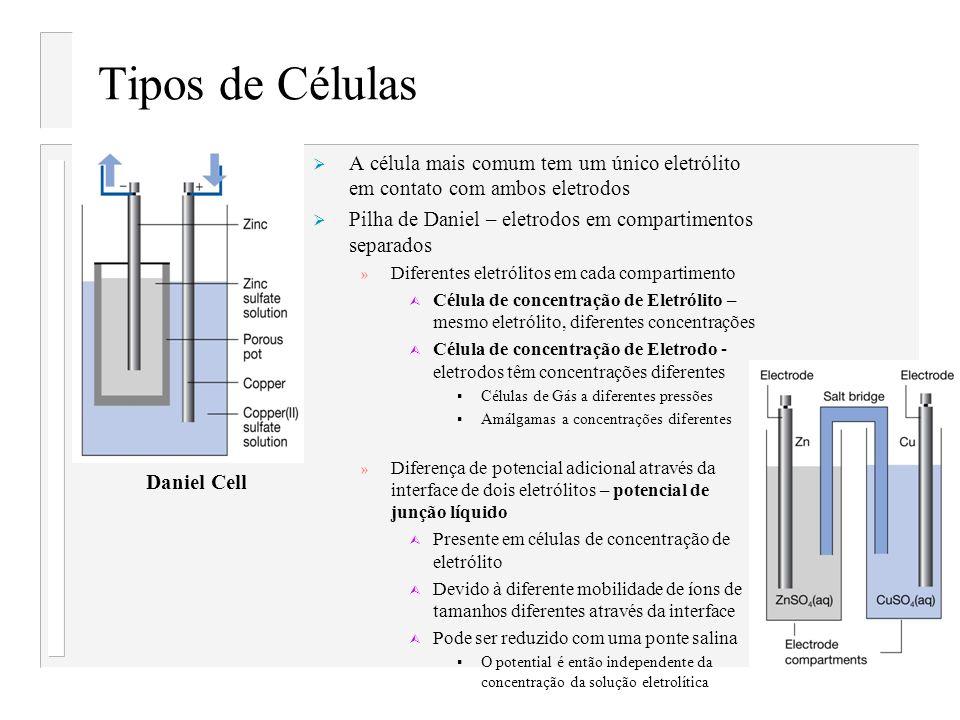 Tipos de Células A célula mais comum tem um único eletrólito em contato com ambos eletrodos Pilha de Daniel – eletrodos em compartimentos separados »