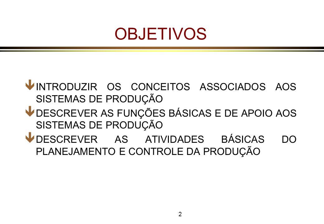13 Funções dos Sistemas de Produção COMPRAS/SUPRIMENTOS 2 TÊM POR RESPONSABILIDADE SUPRIR O SISTEMA PRODUTIVO COM AS MATÉRIAS-PRIMAS, COMPONENTES, MATERIAIS INDIRETOS E EQUIPAMENTOS NECESSÁRIOS À PRODUÇÃO DOS BENS OU SERVIÇOS.