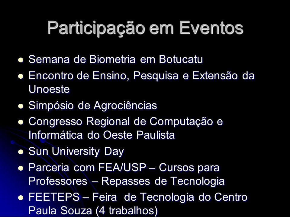 Participação em Eventos Semana de Biometria em Botucatu Semana de Biometria em Botucatu Encontro de Ensino, Pesquisa e Extensão da Unoeste Encontro de