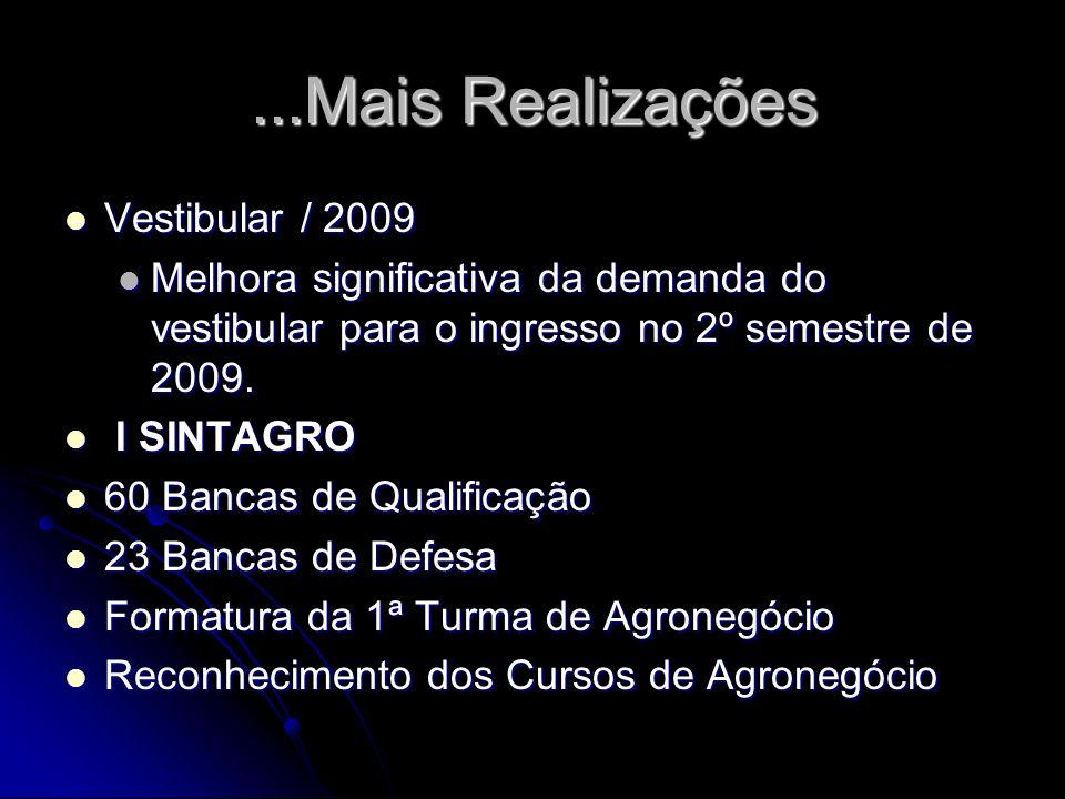...Mais Realizações Vestibular / 2009 Vestibular / 2009 Melhora significativa da demanda do vestibular para o ingresso no 2º semestre de 2009. Melhora