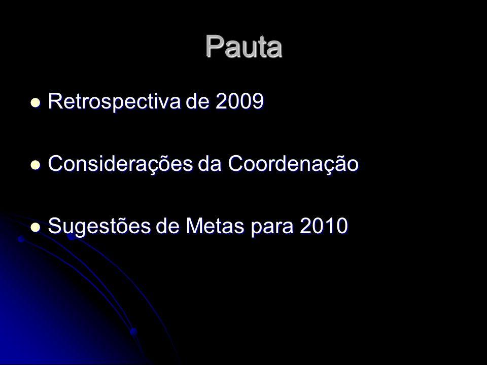 Pauta Retrospectiva de 2009 Retrospectiva de 2009 Considerações da Coordenação Considerações da Coordenação Sugestões de Metas para 2010 Sugestões de