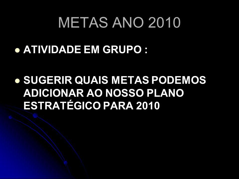 METAS ANO 2010 ATIVIDADE EM GRUPO : SUGERIR QUAIS METAS PODEMOS ADICIONAR AO NOSSO PLANO ESTRATÉGICO PARA 2010