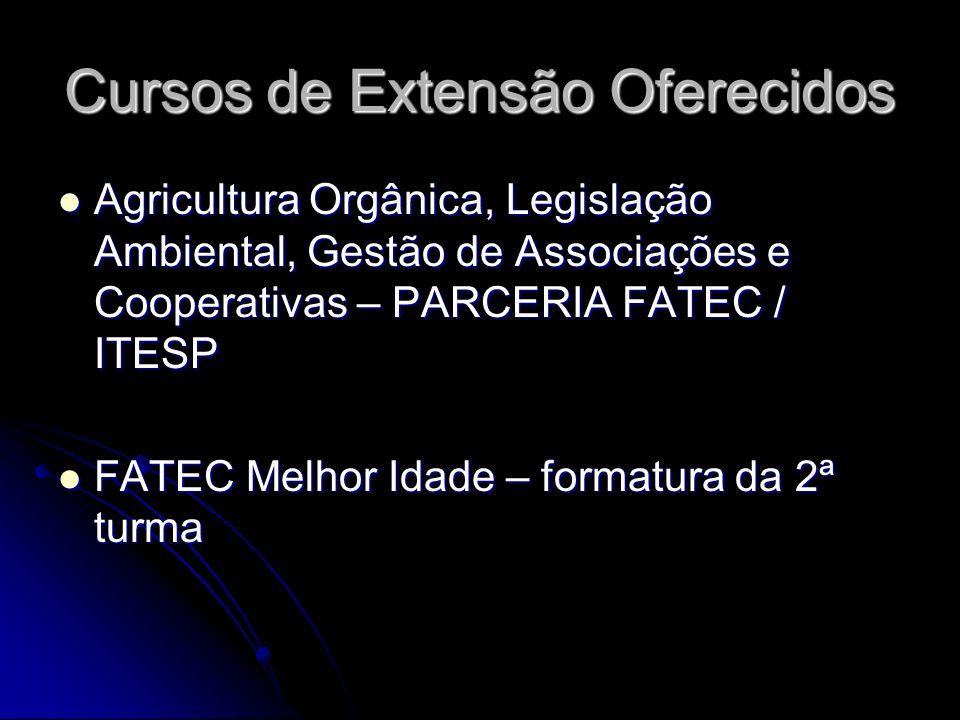 Cursos de Extensão Oferecidos Agricultura Orgânica, Legislação Ambiental, Gestão de Associações e Cooperativas – PARCERIA FATEC / ITESP Agricultura Or