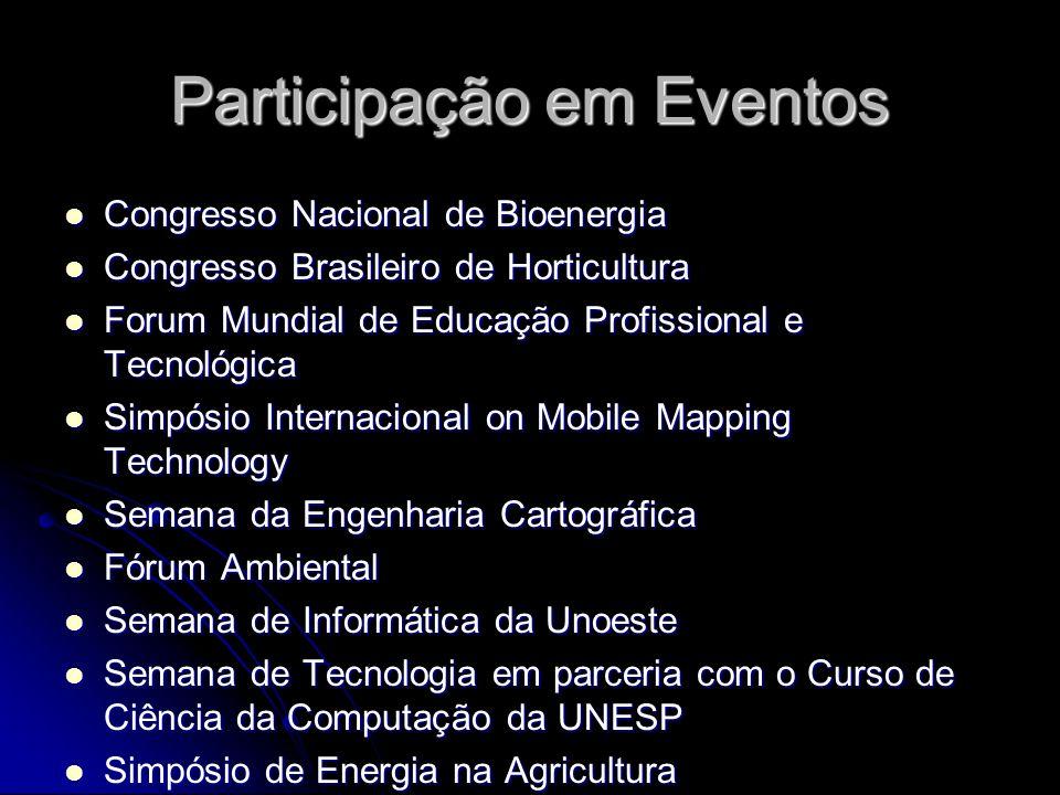 Participação em Eventos Congresso Nacional de Bioenergia Congresso Nacional de Bioenergia Congresso Brasileiro de Horticultura Congresso Brasileiro de
