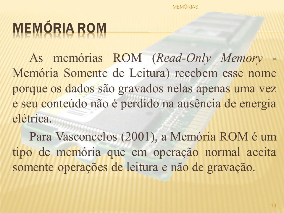 As memórias ROM (Read-Only Memory - Memória Somente de Leitura) recebem esse nome porque os dados são gravados nelas apenas uma vez e seu conteúdo não