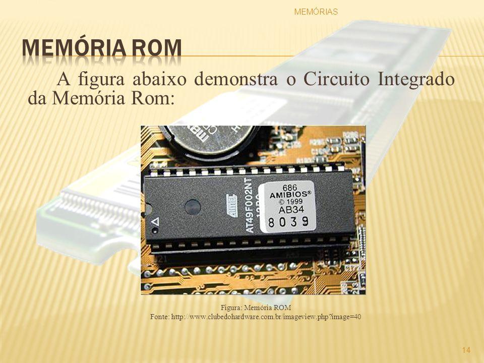 A figura abaixo demonstra o Circuito Integrado da Memória Rom: Figura: Memória ROM Fonte: http://www.clubedohardware.com.br/imageview.php?image=40 MEM