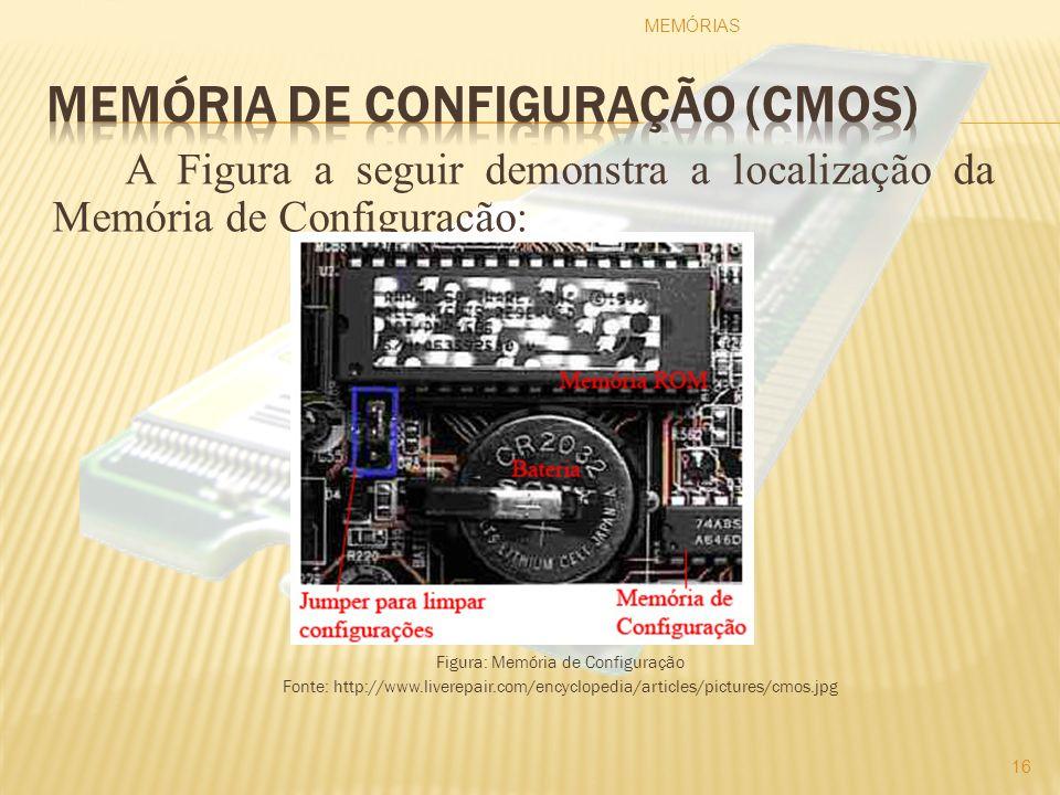 A Figura a seguir demonstra a localização da Memória de Configuração: Figura: Memória de Configuração Fonte: http://www.liverepair.com/encyclopedia/ar
