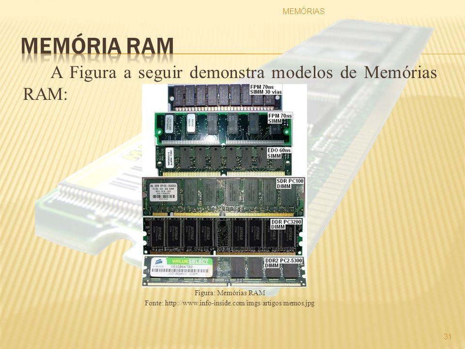 A Figura a seguir demonstra modelos de Memórias RAM: Figura: Memórias RAM Fonte: http://www.info-inside.com/imgs/artigos/memos.jpg MEMÓRIAS 31