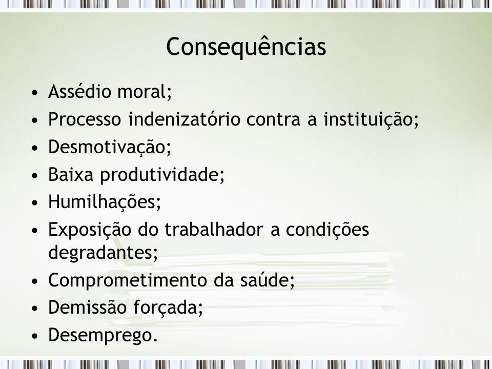 Assédio moral; Processo indenizatório contra a instituição; Desmotivação; Baixa produtividade; Humilhações; Exposição do trabalhador a condições degra