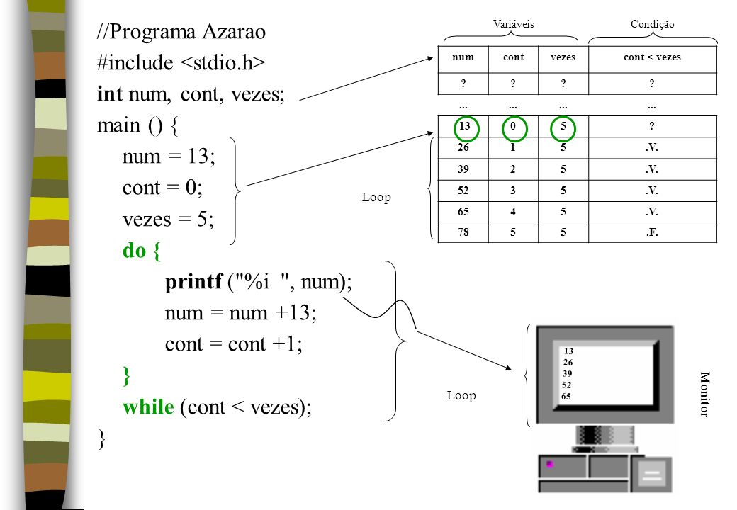 //Programa Azarao #include int num, cont, vezes; main () { num = 13; cont = 0; vezes = 5; do { printf (