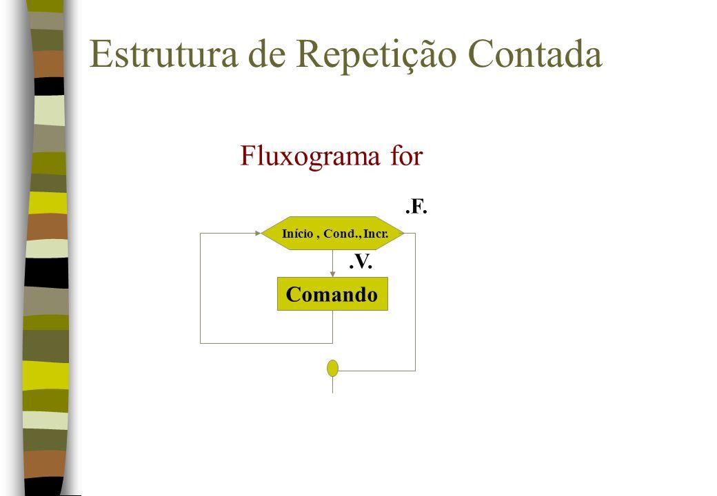 Estrutura de Repetição Contada.V..F. Fluxograma for Comando Início, Cond., Incr.