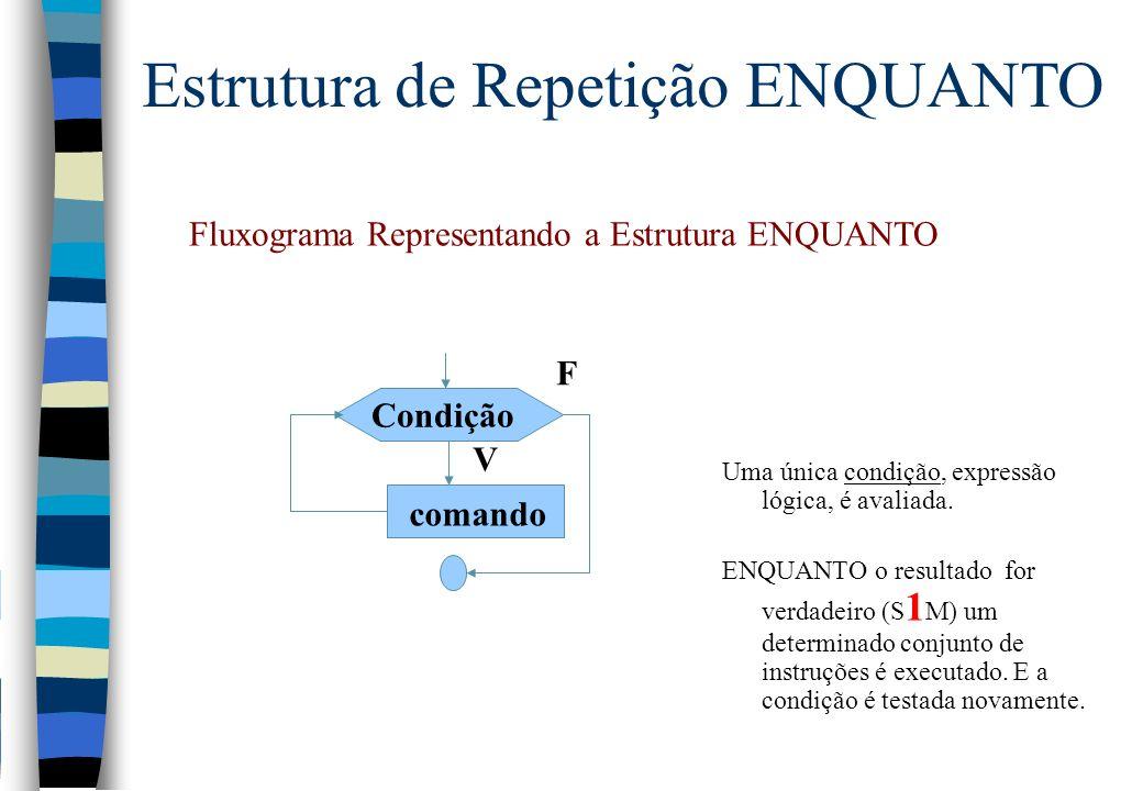 Estrutura de Repetição ENQUANTO Fluxograma Representando a Estrutura ENQUANTO Uma única condição, expressão lógica, é avaliada. ENQUANTO o resultado f