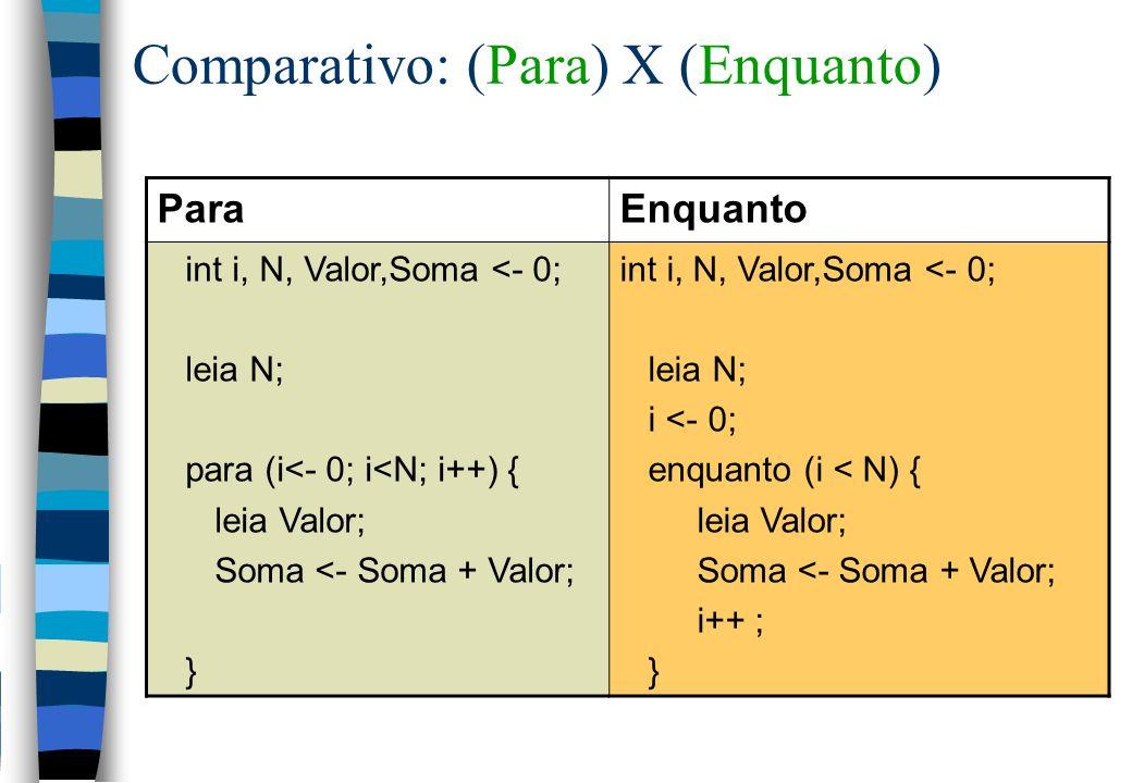 Comparativo: (Para) X (Enquanto) ParaEnquanto int i, N, Valor,Soma <- 0; leia N; para (i<- 0; i<N; i++) { leia Valor; Soma <- Soma + Valor; } int i, N