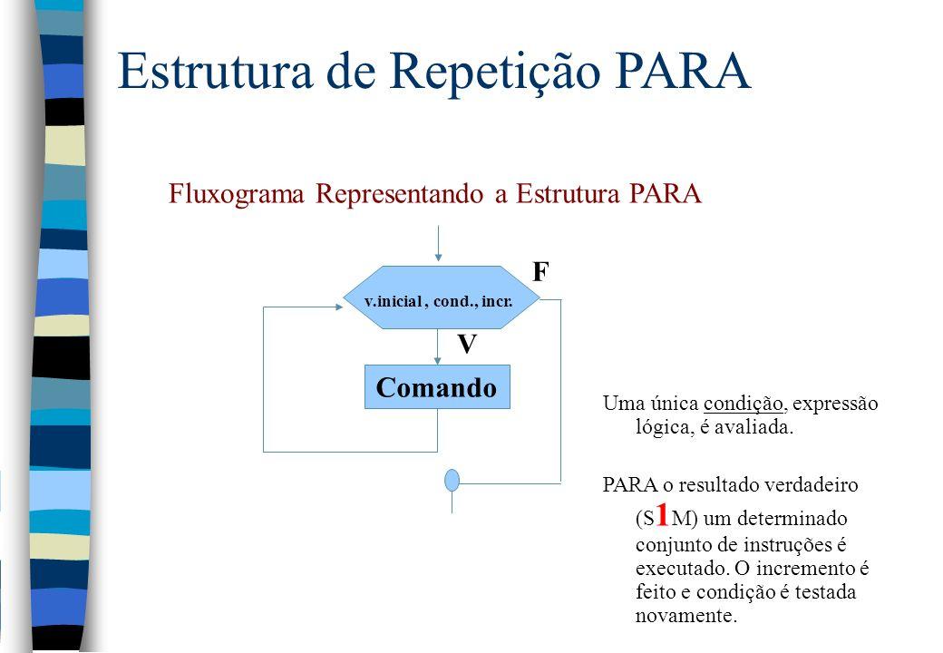 Estrutura de Repetição PARA V F Fluxograma Representando a Estrutura PARA Comando v.inicial, cond., incr. Uma única condição, expressão lógica, é aval