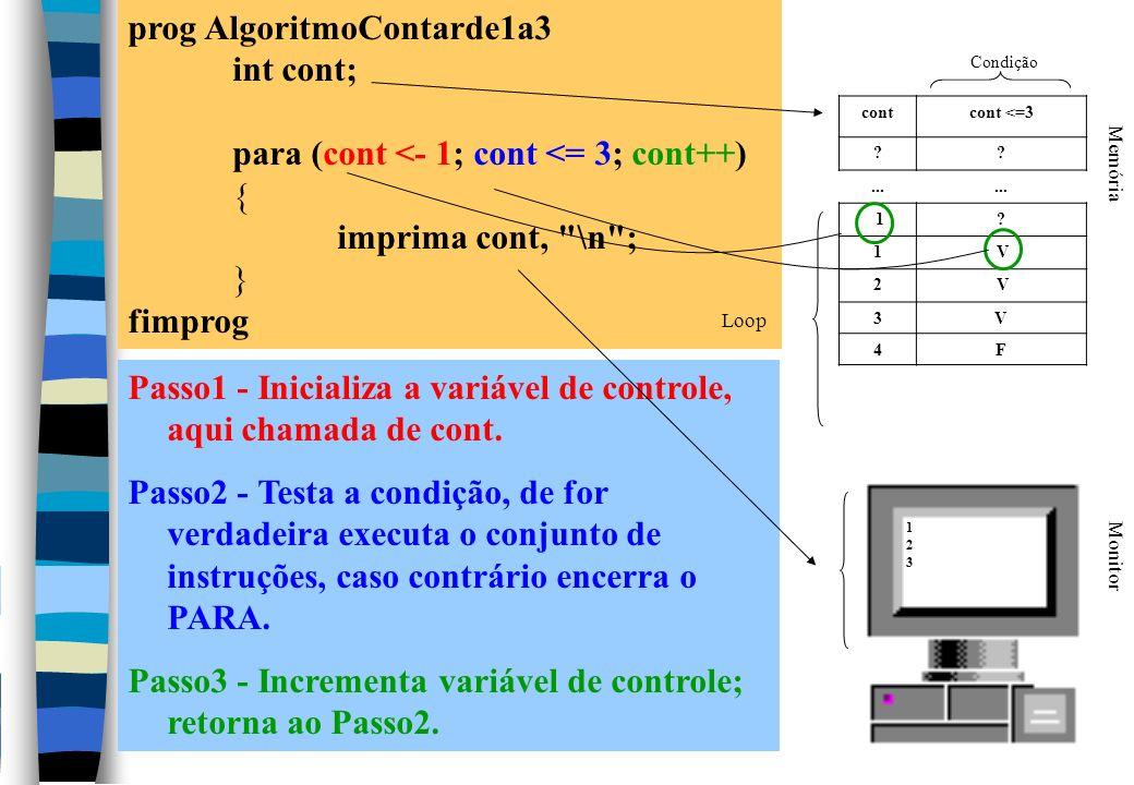 prog AlgoritmoContarde1a3 int cont; para (cont <- 1; cont <= 3; cont++) { imprima cont,