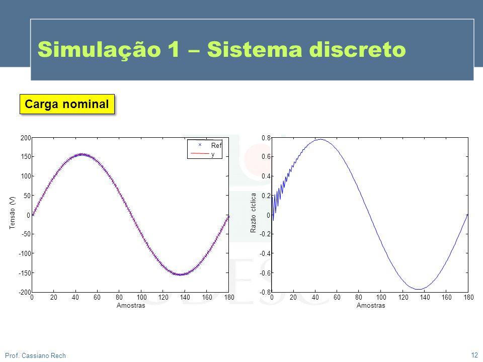 12 Prof. Cassiano Rech Simulação 1 – Sistema discreto 020406080100120140160180 -200 -150 -100 -50 0 50 100 150 200 Amostras Tensão (V) Ref y 020406080