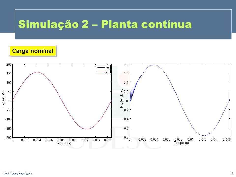 13 Prof. Cassiano Rech Simulação 2 – Planta contínua 00.0020.0040.0060.0080.010.0120.0140.016 -200 -150 -100 -50 0 50 100 150 200 Tempo (s) Tensão (V)