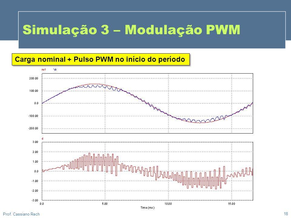 18 Prof. Cassiano Rech Carga nominal + Pulso PWM no início do período Simulação 3 – Modulação PWM