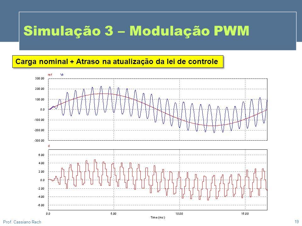 19 Prof. Cassiano Rech Carga nominal + Atraso na atualização da lei de controle Simulação 3 – Modulação PWM