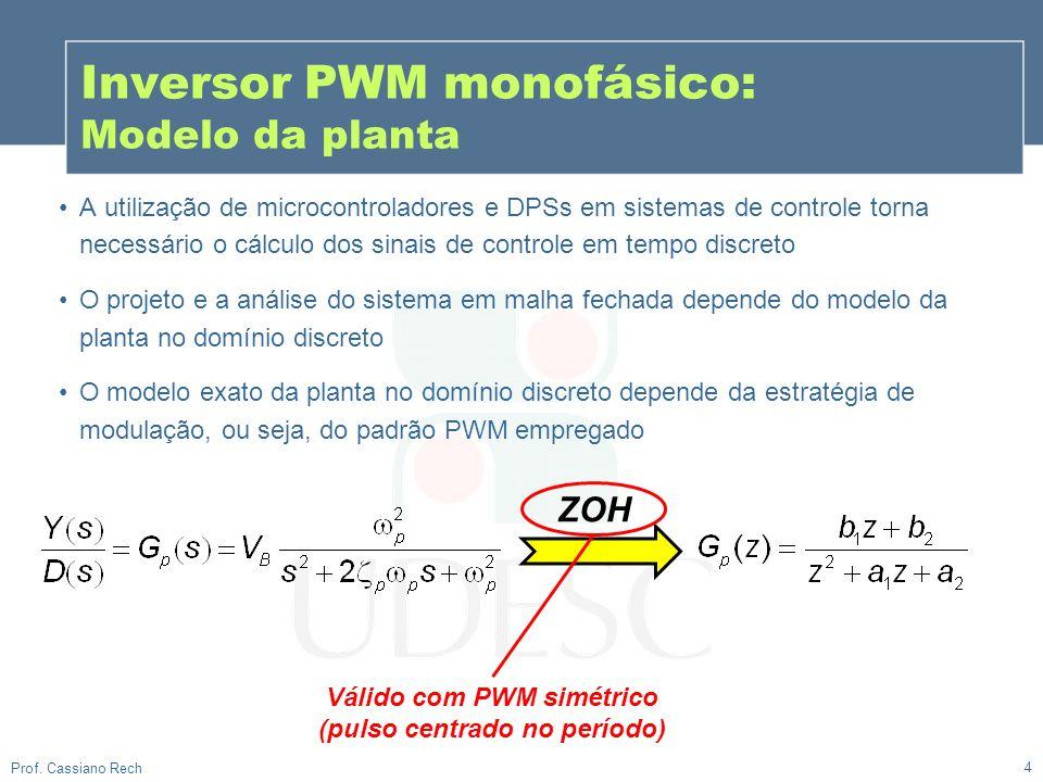 4 Prof. Cassiano Rech Inversor PWM monofásico: Modelo da planta A utilização de microcontroladores e DPSs em sistemas de controle torna necessário o c