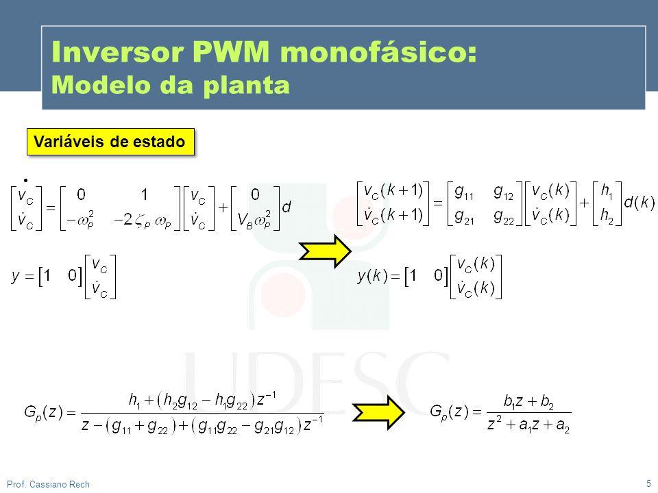 16 Prof. Cassiano Rech Variação paramétrica