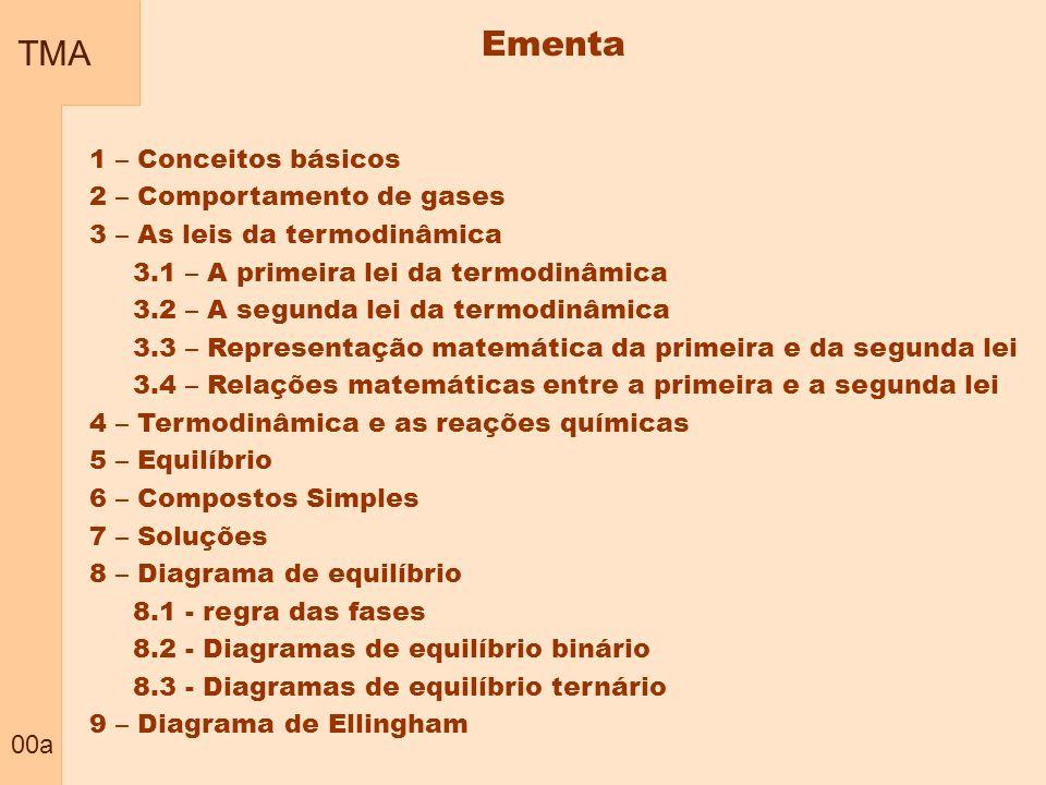 TMA 00a 1 – Conceitos básicos 2 – Comportamento de gases 3 – As leis da termodinâmica 3.1 – A primeira lei da termodinâmica 3.2 – A segunda lei da ter
