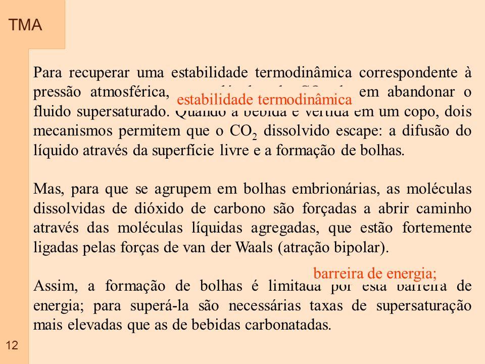 TMA 12 Para recuperar uma estabilidade termodinâmica correspondente à pressão atmosférica, as moléculas de CO 2 devem abandonar o fluido supersaturado