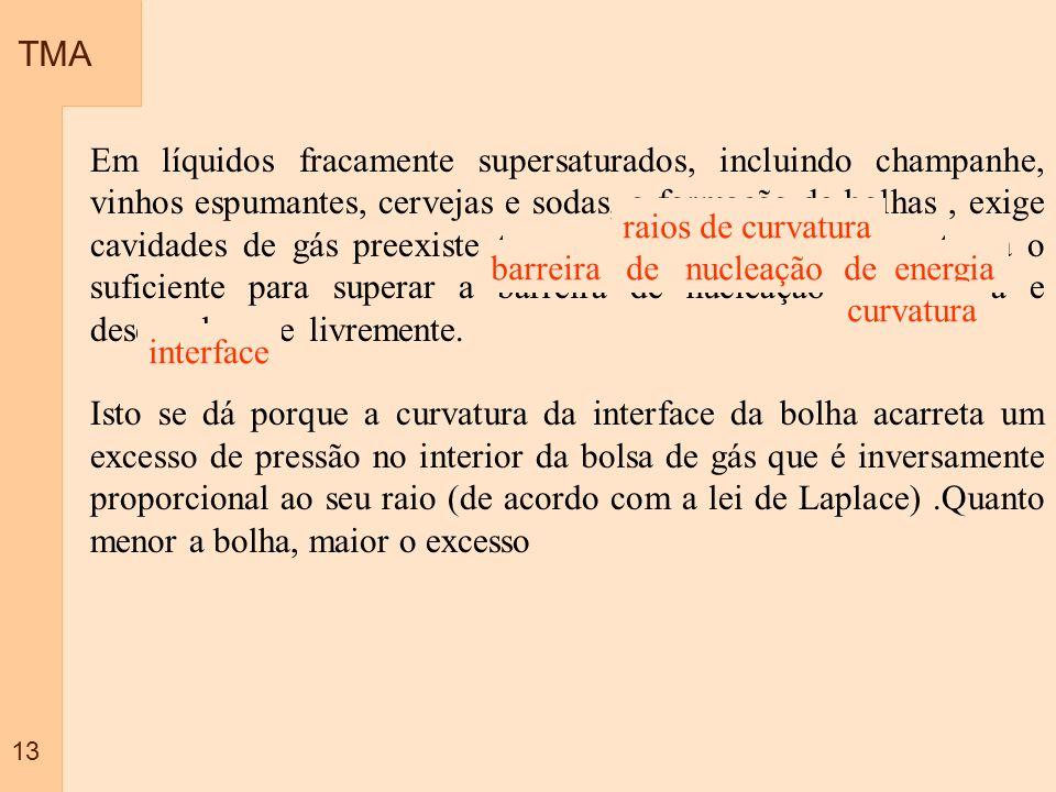 TMA 13 Em líquidos fracamente supersaturados, incluindo champanhe, vinhos espumantes, cervejas e sodas, a formação de bolhas, exige cavidades de gás p