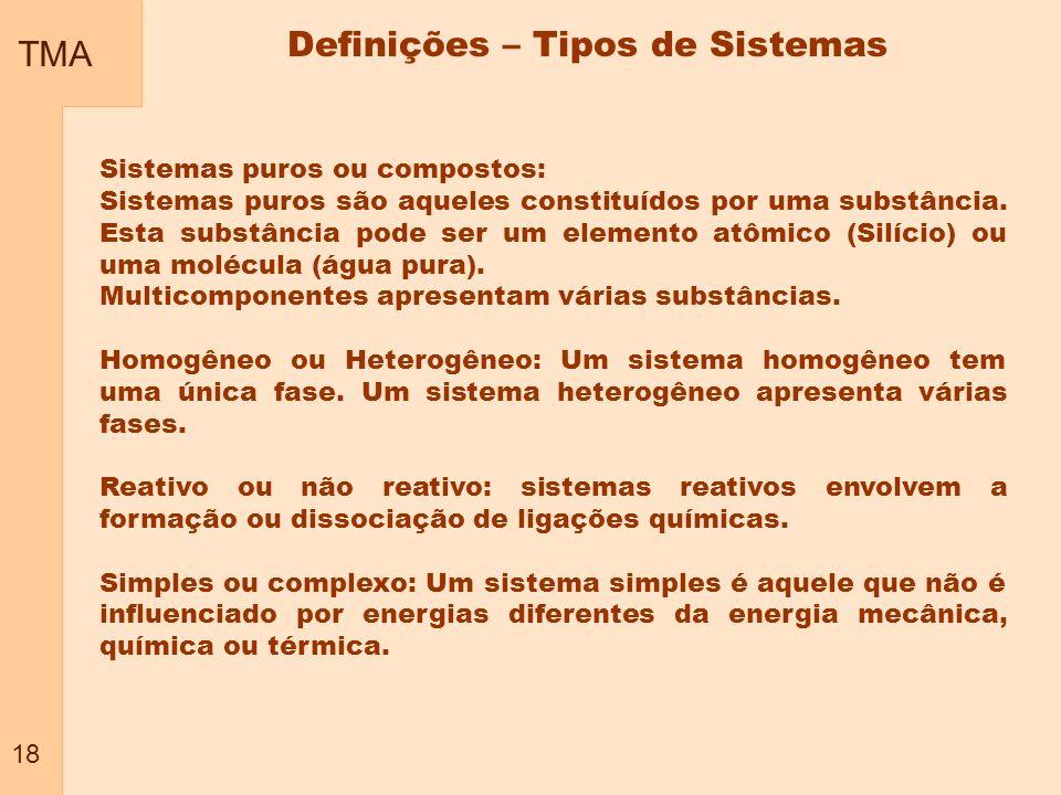 TMA 18 Definições – Tipos de Sistemas Sistemas puros ou compostos: Sistemas puros são aqueles constituídos por uma substância. Esta substância pode se