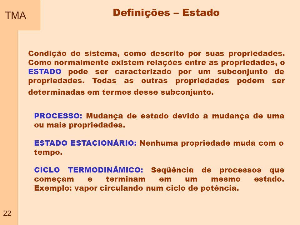 TMA 22 Definições – Estado Condição do sistema, como descrito por suas propriedades. Como normalmente existem relações entre as propriedades, o ESTADO