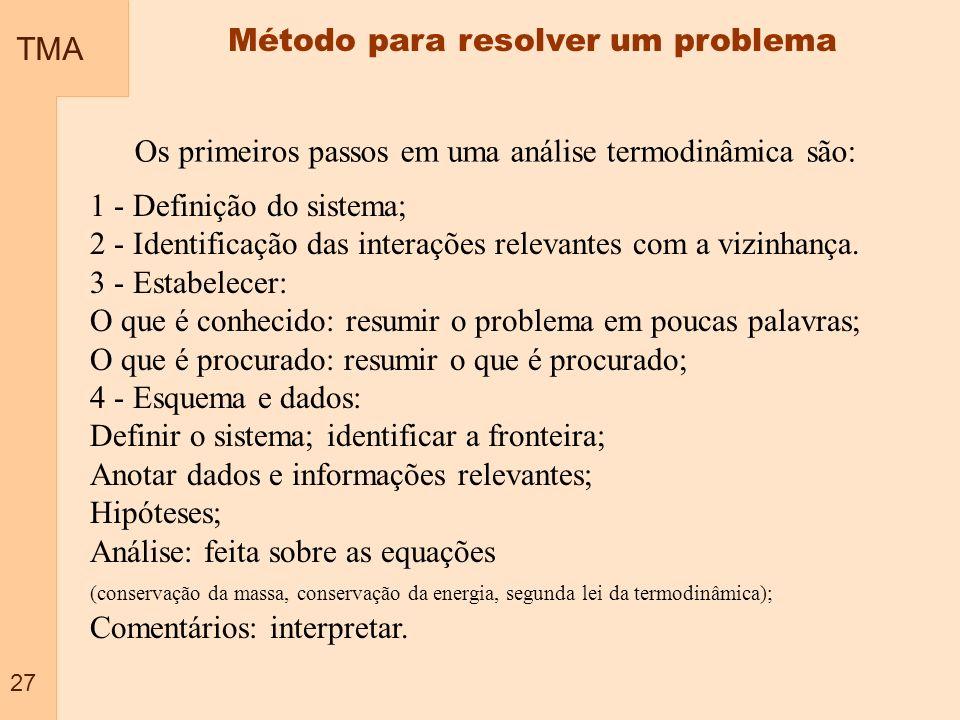 TMA 27 Método para resolver um problema Os primeiros passos em uma análise termodinâmica são: 1 - Definição do sistema; 2 - Identificação das interaçõ