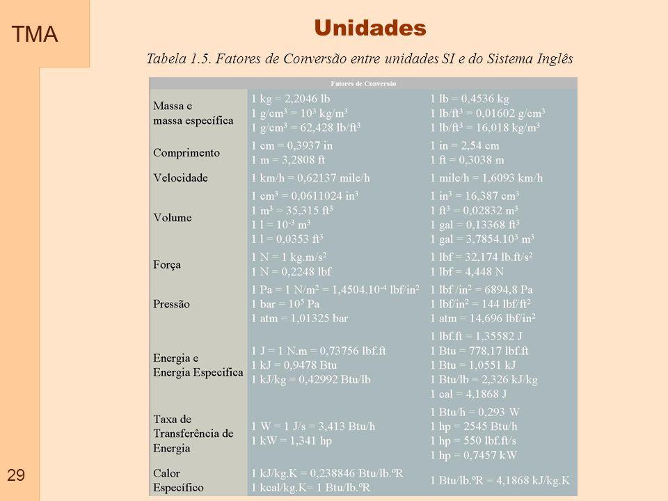 Unidades Tabela 1.5. Fatores de Conversão entre unidades SI e do Sistema Inglês TMA 29