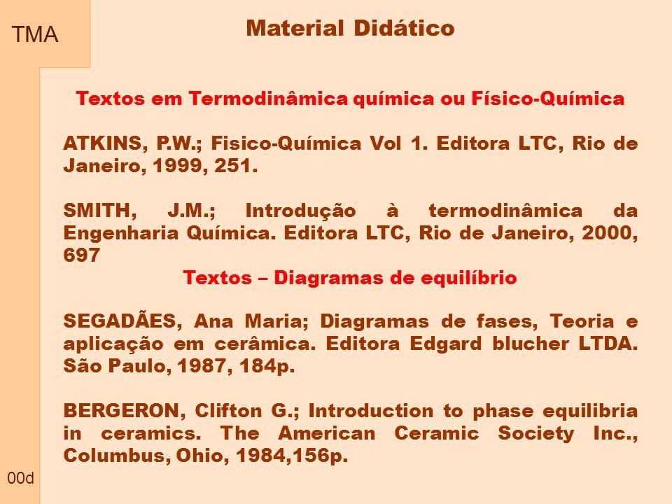 TMA 19 Definições - Sistema Sistema : SISTEMA VIZINHANÇA FRONTEIRA SISTEMA FECHADO = SISTEMA = MASSA DE CONTROLE VOLUME DE CONTROLE = SISTEMA ABERTO FRONTEIRA = SUPERFÍCIE DE CONTROLE