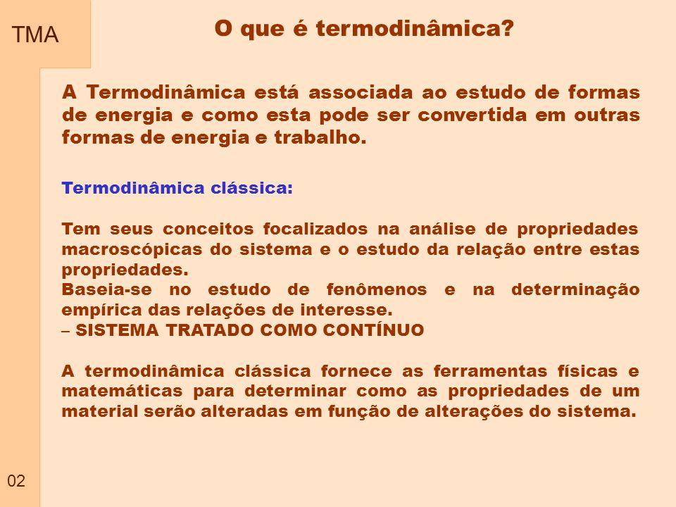 TMA 02 O que é termodinâmica? A Termodinâmica está associada ao estudo de formas de energia e como esta pode ser convertida em outras formas de energi