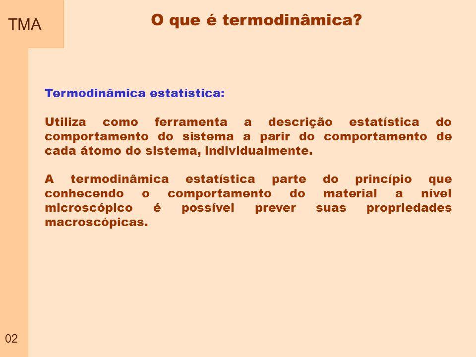 TMA 02 O que é termodinâmica? Termodinâmica estatística: Utiliza como ferramenta a descrição estatística do comportamento do sistema a parir do compor
